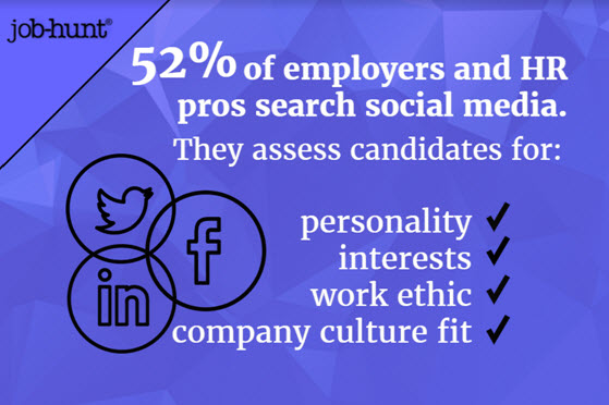 What HR pros assess job candidates for.