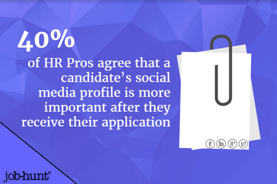HR Pros agree that the candidate's social profile is more important after the application is received.