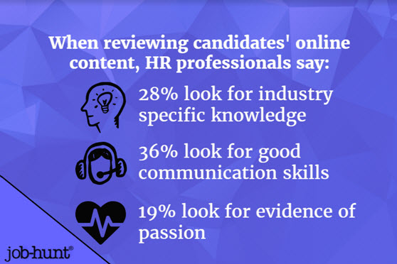 When reviewing candidates' online content, HR professionals the look for specific attributes.