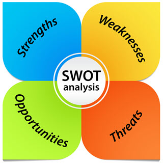 SWOT Analysis - Strengths Weaknesses Opportunities Threats